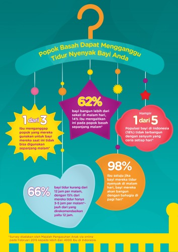 Infographic by Pampers