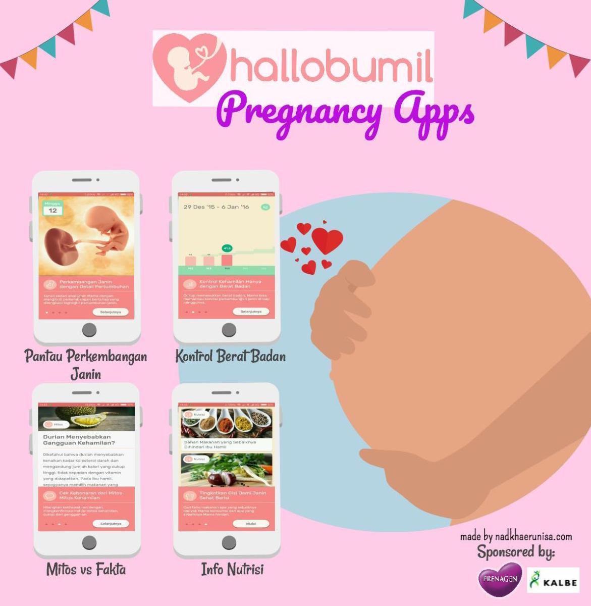 Hallo Bumil: Aplikasi Andalan Ibu Hamil Masa Kini